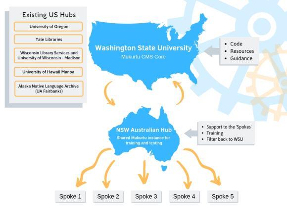 Washington State University (2) (1).jpg